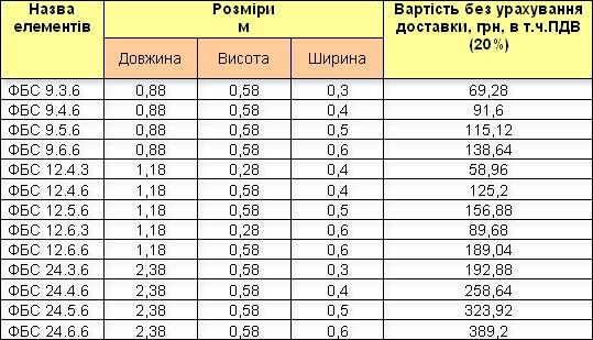 Настройка оверлоков своими руками Профилактический 270